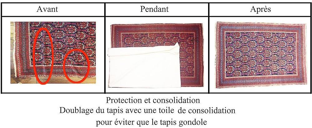 Doublage-du-tapis-avec-une-toile-cousue-à-la-main